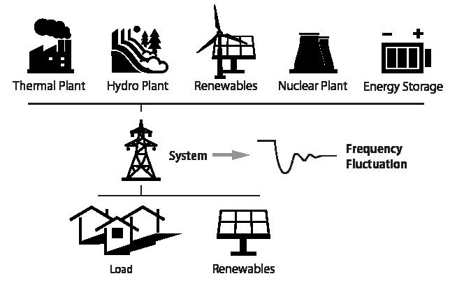 (Presentation) 電力需給制御シミュレータに基づいたDEMO炉運用に際する我が国2040年電力系統の安定性評価