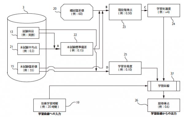 (Patent) 特許5681305