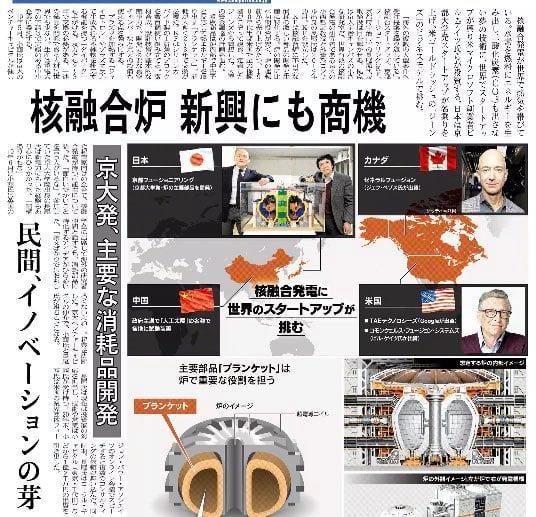 (MEDIA) KF社 日経産業新聞1面・日経電子版トップ掲載